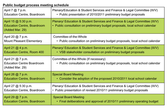 Public budget process meeting schedule