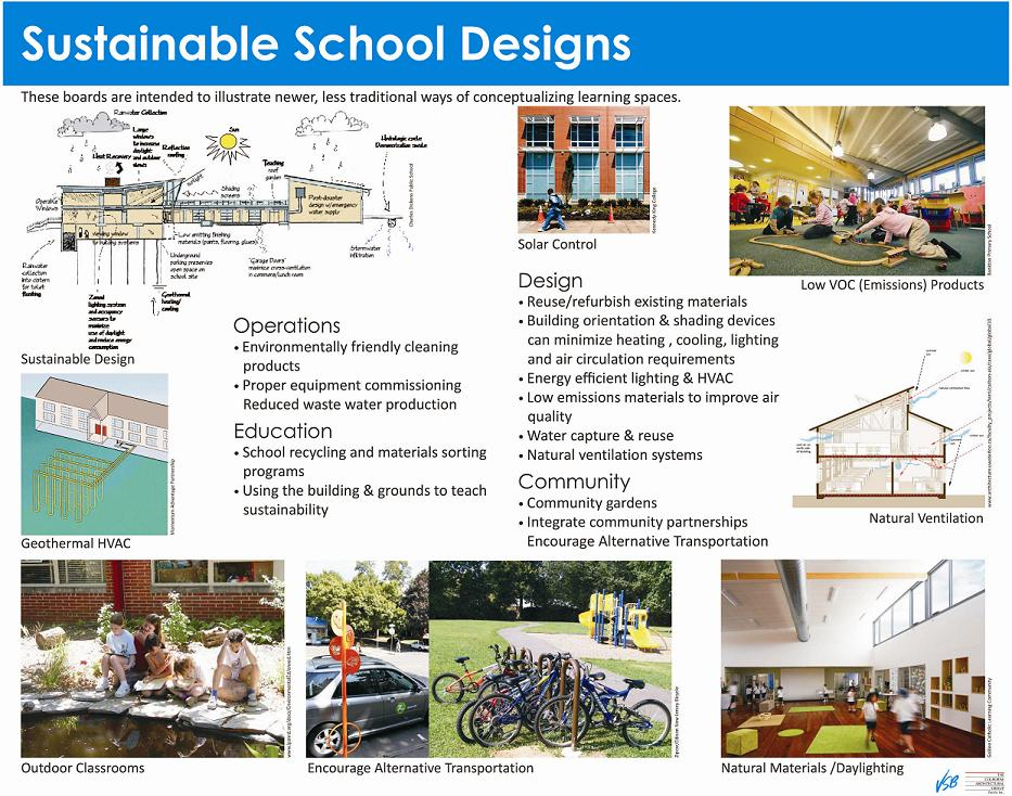 The Design And Use Of Performance Management Systems An - garden designs sustainable schools