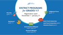 picture title District programs grades 1-7